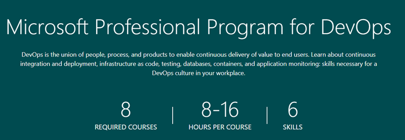DevOps: Microsoft Professional Program for DevOps