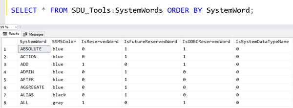 SDU Tools: ReservedWords, FutureReservedWords, ODBCReservedWords, SystemDataTypeNames, SystemWords