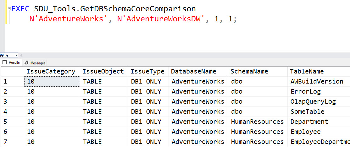SDU Tools: Get SQL Server Database Schema Core Comparison