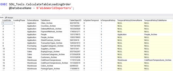 SDU Tools: CalculateTableLoadingOrder – follow table dependencies in T-SQL