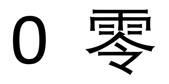 Learning Mandarin: Zero – everything or nothing