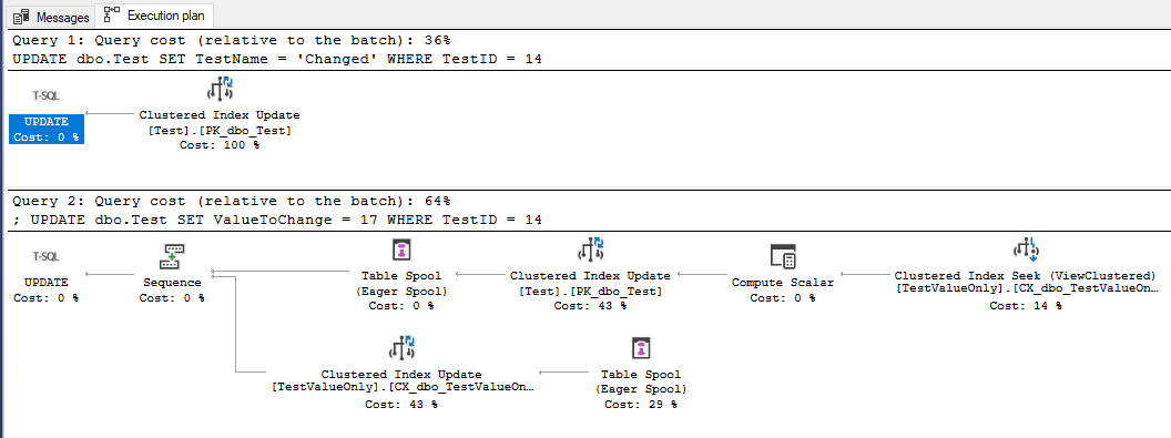 SQL: Does an indexed view always get updated for base table updates?