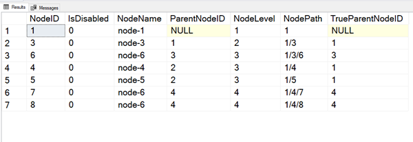 SQL: Find nearest enabled parent in a hierarchy using T-SQL