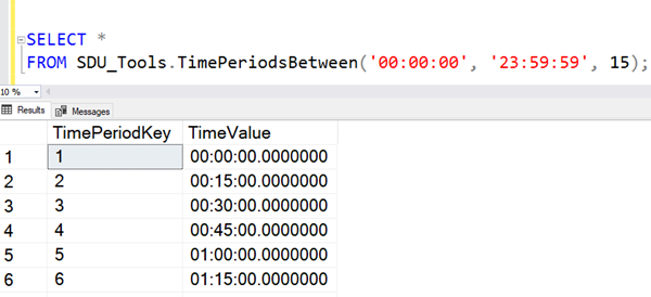 SDU Tools: Time Periods Between in SQL Server T-SQL