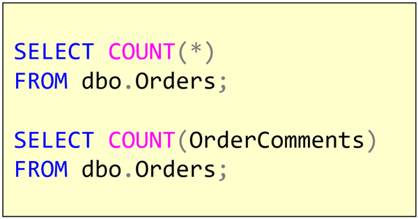 T-SQL 101: #85 Counting rows and column values with COUNT