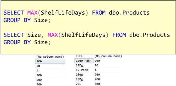T-SQL 101: #87 Summarise sections of data by using GROUP BY