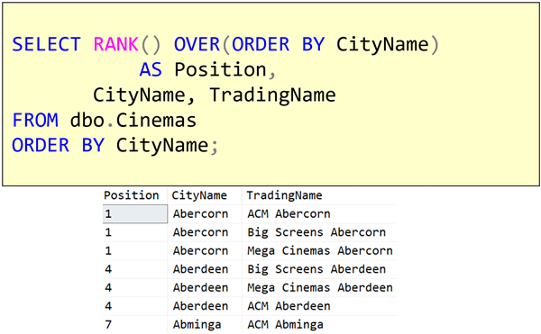 T-SQL 101: #91 Determining positions in a set by using RANK and DENSE_RANK