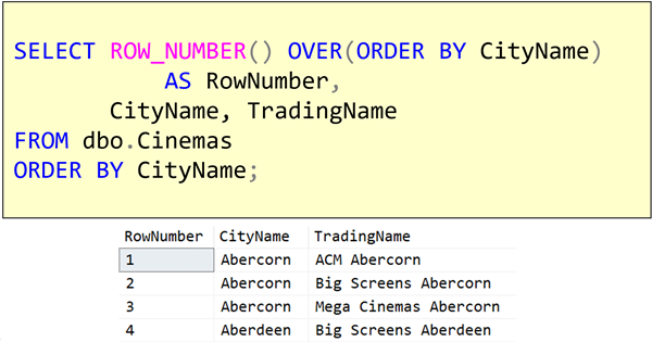 T-SQL 101: #90 Numbering output rows by  using ROW_NUMBER