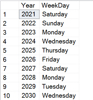 SQL: Calculating day of the week across a range of years in T-SQL