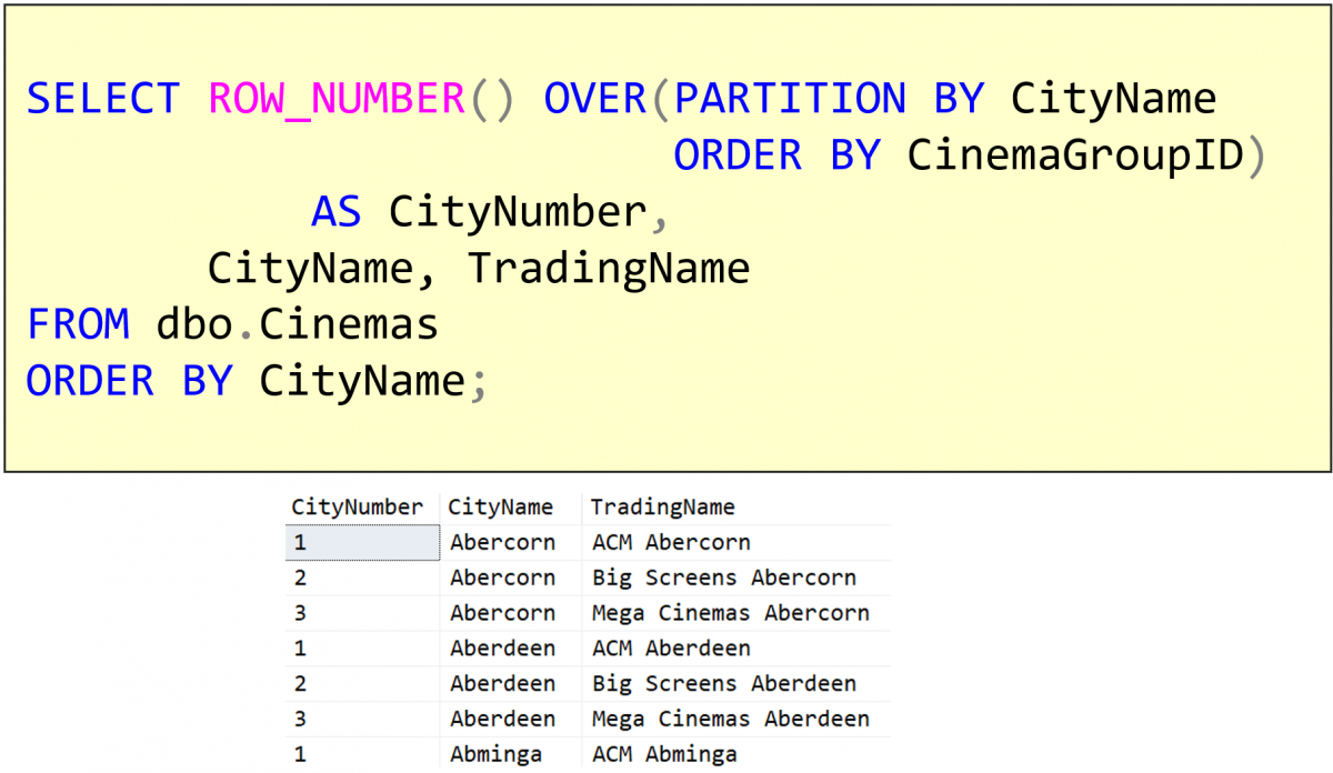 T-SQL 101: #93 Restarting row numbering by using PARTITION BY